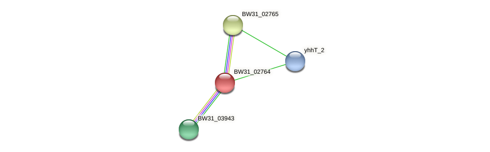 BW31_02764 protein (Pantoea agglomerans) - STRING interaction network