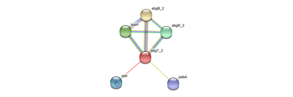 BW31_03487 protein (Pantoea agglomerans) - STRING interaction network