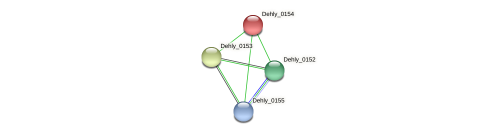 Dehly_0154 protein (Dehalogenimonas lykanthroporepellens) - STRING interaction network