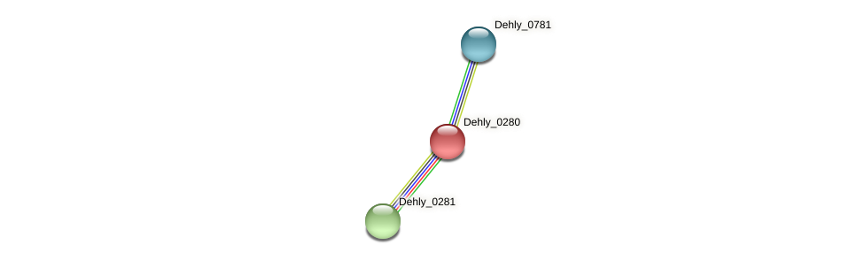 Dehly_0280 protein (Dehalogenimonas lykanthroporepellens) - STRING interaction network