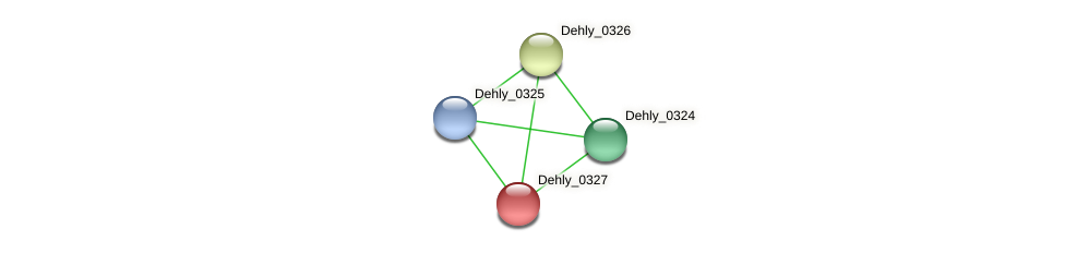 Dehly_0327 protein (Dehalogenimonas lykanthroporepellens) - STRING interaction network