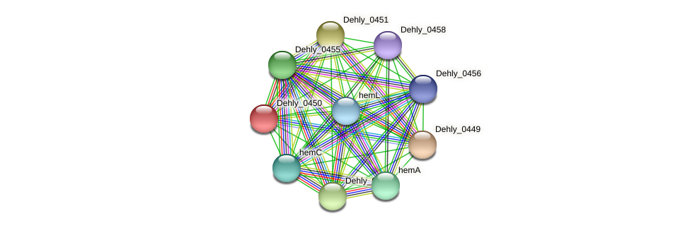 Dehly_0450 protein (Dehalogenimonas lykanthroporepellens) - STRING interaction network