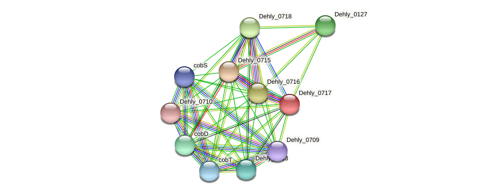 Dehly_0717 protein (Dehalogenimonas lykanthroporepellens) - STRING interaction network