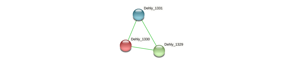 Dehly_1330 protein (Dehalogenimonas lykanthroporepellens) - STRING interaction network