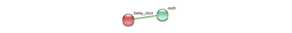 Dehly_1514 protein (Dehalogenimonas lykanthroporepellens) - STRING interaction network