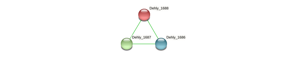 Dehly_1688 protein (Dehalogenimonas lykanthroporepellens) - STRING interaction network