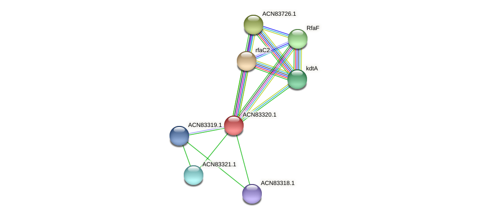 BHWA1_00827 protein (Brachyspira hyodysenteriae) - STRING interaction network