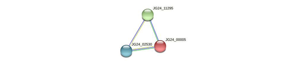 JG24_00005 protein (Klebsiella pneumoniae) - STRING interaction network