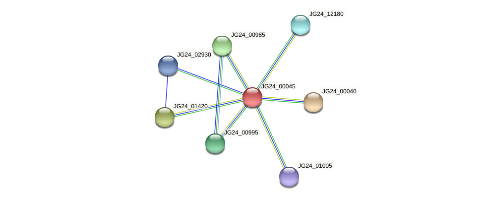 JG24_00045 protein (Klebsiella pneumoniae) - STRING interaction network