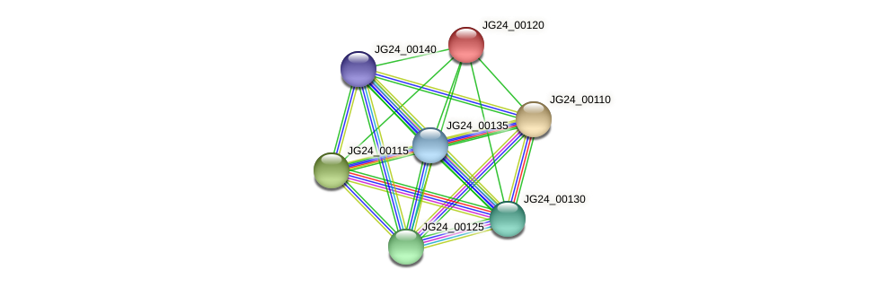 JG24_00120 protein (Klebsiella pneumoniae) - STRING interaction network
