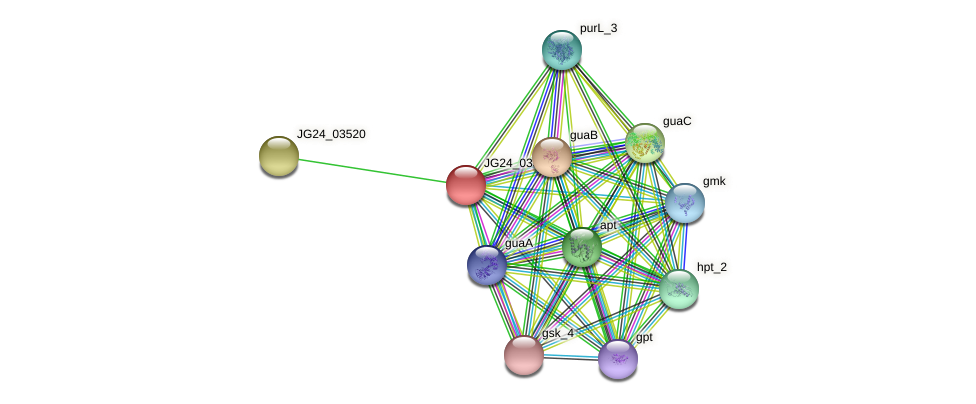 JG24_03515 protein (Klebsiella pneumoniae) - STRING interaction network