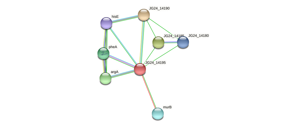 JG24_14195 protein (Klebsiella pneumoniae) - STRING interaction network