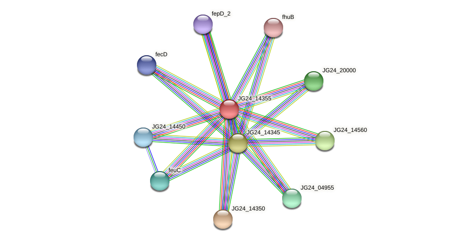 JG24_14355 protein (Klebsiella pneumoniae) - STRING interaction network