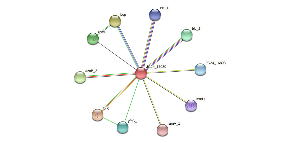 JG24_17930 protein (Klebsiella pneumoniae) - STRING interaction network