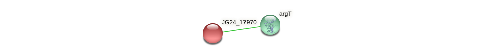 JG24_17970 protein (Klebsiella pneumoniae) - STRING interaction network