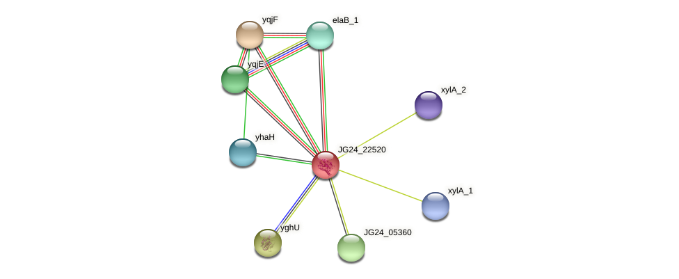 JG24_22520 protein (Klebsiella pneumoniae) - STRING interaction network