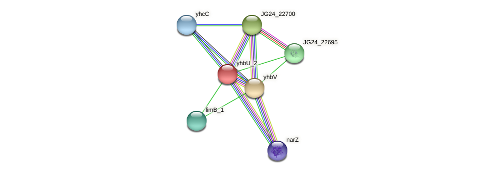 JG24_22705 protein (Klebsiella pneumoniae) - STRING interaction network