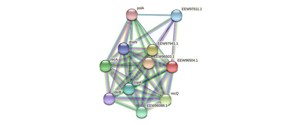 GCWU000321_00449 protein (Dialister invisus) - STRING interaction network