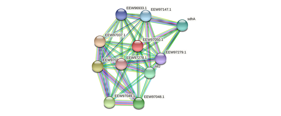 GCWU000321_01034 protein (Dialister invisus) - STRING interaction network