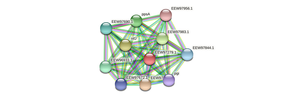 GCWU000321_01267 protein (Dialister invisus) - STRING interaction network
