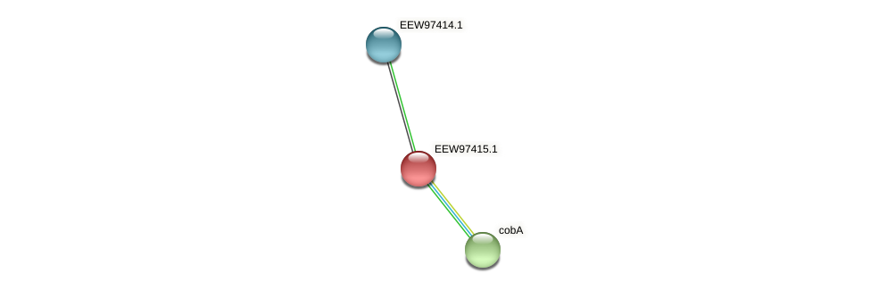 GCWU000321_01408 protein (Dialister invisus) - STRING interaction network
