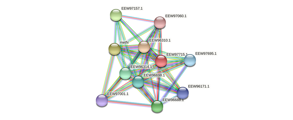 GCWU000321_01711 protein (Dialister invisus) - STRING interaction network
