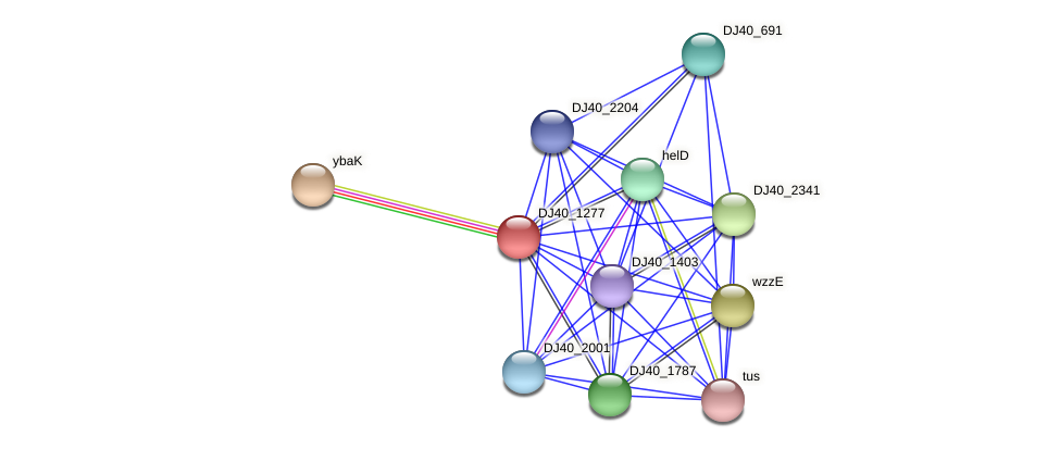 DJ40_1277 protein (Yersinia pseudotuberculosis) - STRING interaction network