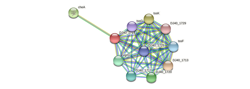oprF_1 protein (Yersinia pseudotuberculosis) - STRING interaction network