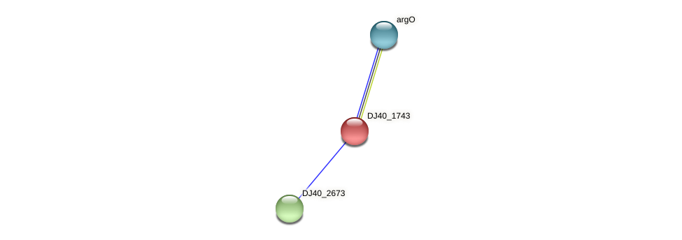 rhtC_1 protein (Yersinia pseudotuberculosis) - STRING interaction network