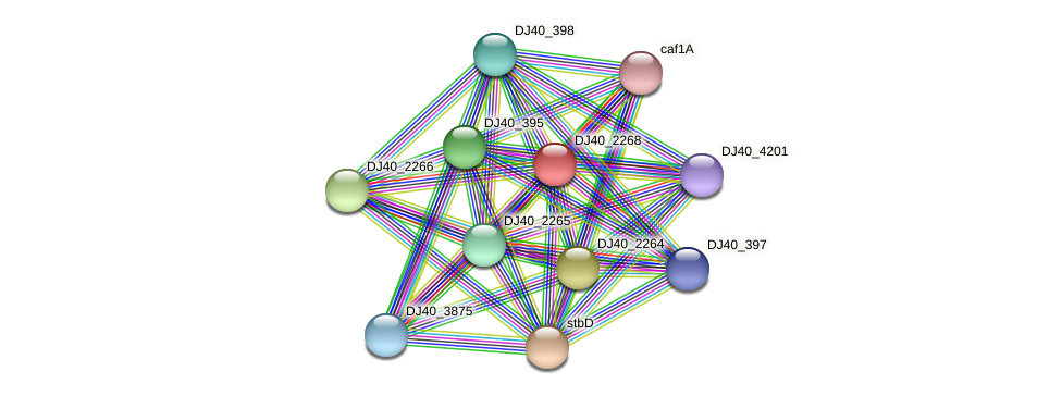 focC_1 protein (Yersinia pseudotuberculosis) - STRING interaction network