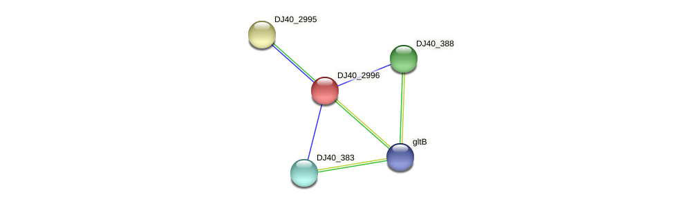DJ40_2996 protein (Yersinia pseudotuberculosis) - STRING interaction network