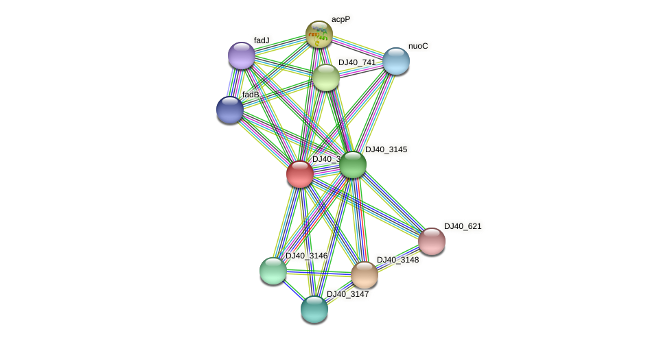 mbtB_2 protein (Yersinia pseudotuberculosis) - STRING interaction network