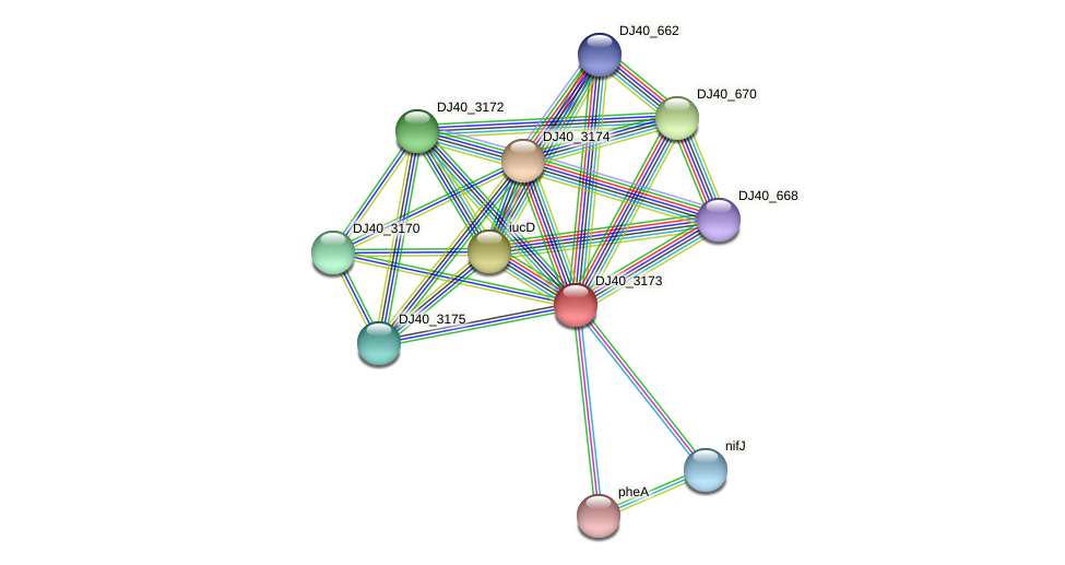 iucB protein (Yersinia pseudotuberculosis) - STRING interaction network