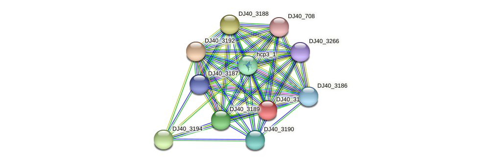 DJ40_3193 protein (Yersinia pseudotuberculosis) - STRING interaction network