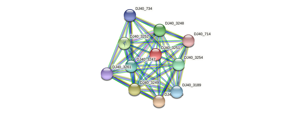 oprF_2 protein (Yersinia pseudotuberculosis) - STRING interaction network