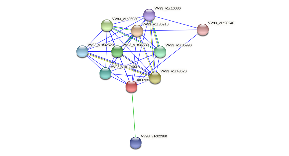 AIL69334.1 protein (Vibrio vulnificus) - STRING interaction network