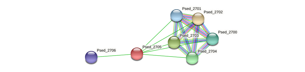 Psed_2705 protein (Pseudonocardia dioxanivorans) - STRING interaction network