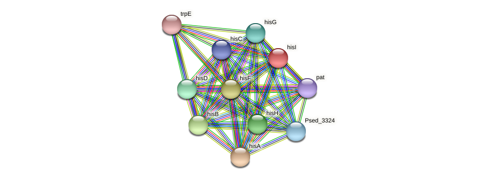 hisI protein (Pseudonocardia dioxanivorans) - STRING interaction network