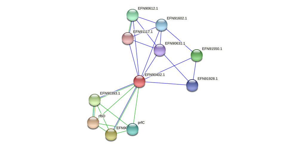 HMPREF9018_0016 protein (Prevotella amnii) - STRING interaction network
