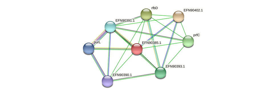 HMPREF9018_0017 protein (Prevotella amnii) - STRING interaction network