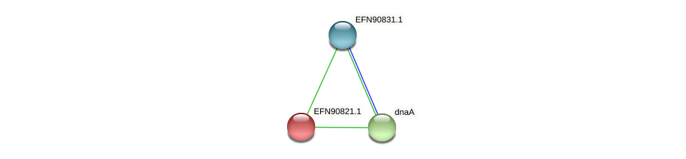 HMPREF9018_0716 protein (Prevotella amnii) - STRING interaction network