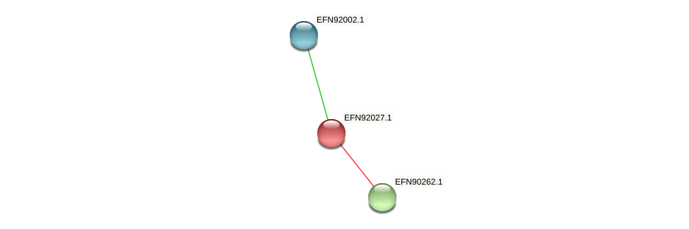 HMPREF9018_1168 protein (Prevotella amnii) - STRING interaction network