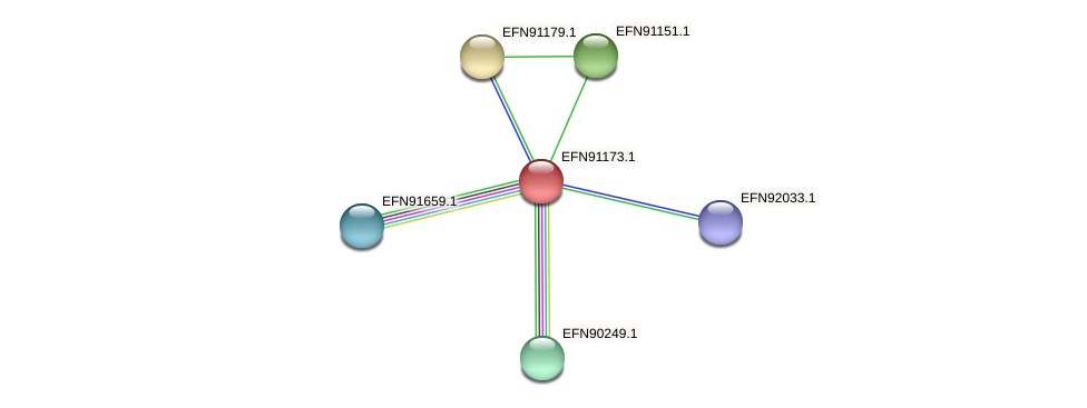 HMPREF9018_1792 protein (Prevotella amnii) - STRING interaction network