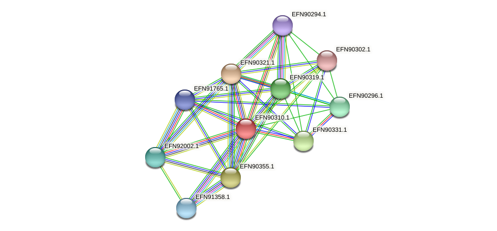 HMPREF9018_1888 protein (Prevotella amnii) - STRING interaction network