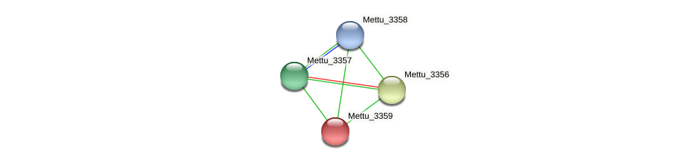 Mettu_3359 protein (Methylobacter tundripaludum) - STRING interaction network