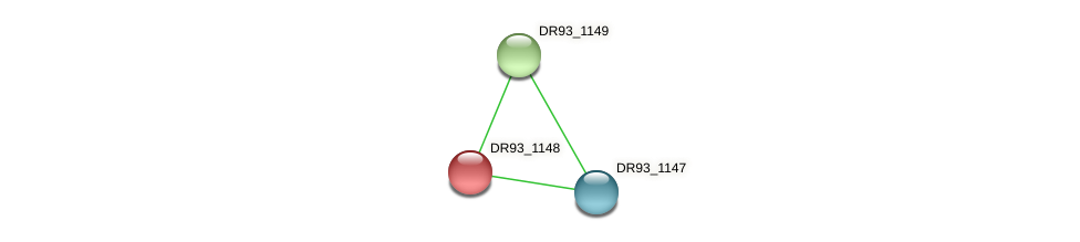 DR93_1148 protein (Pasteurella multocida) - STRING interaction network