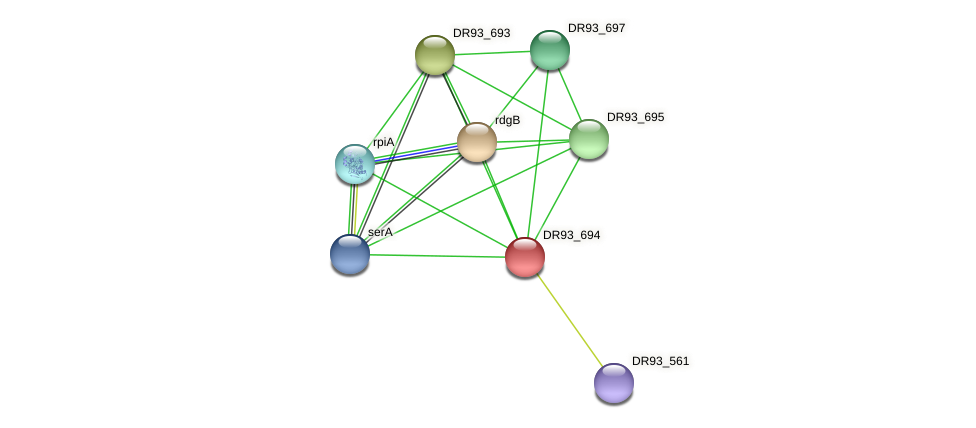 DR93_694 protein (Pasteurella multocida) - STRING interaction network