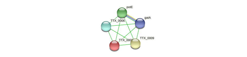 TTX_0008 protein (Thermoproteus tenax) - STRING interaction network