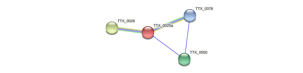 TTX_0025a protein (Thermoproteus tenax) - STRING interaction network