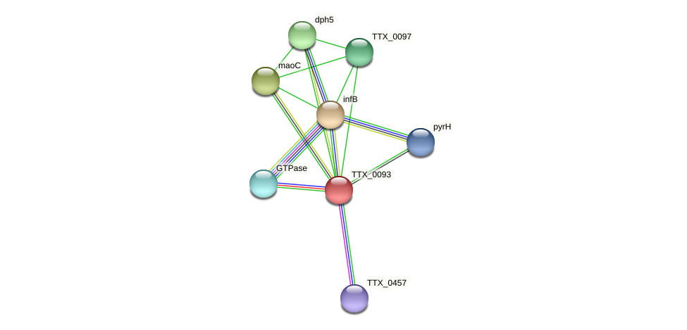 TTX_0093 protein (Thermoproteus tenax) - STRING interaction network